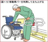 車椅子 移乗
